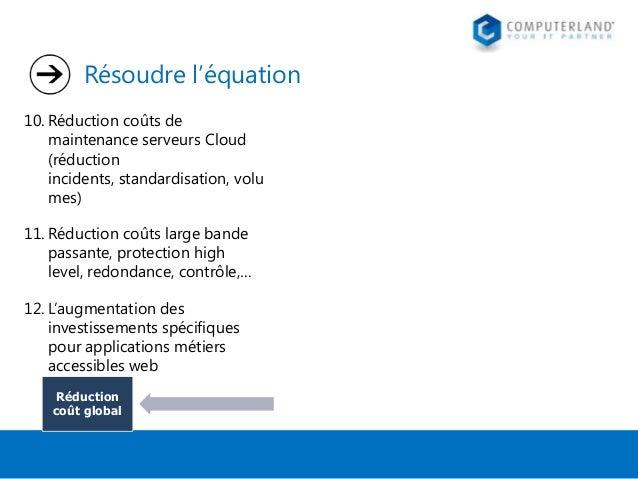 Résoudre l'équation 10. Réduction coûts de maintenance serveurs Cloud (réduction incidents, standardisation, volu mes) 11....