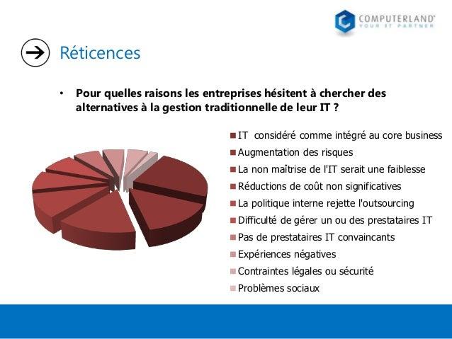 Réticences •  Pour quelles raisons les entreprises hésitent à chercher des alternatives à la gestion traditionnelle de leu...