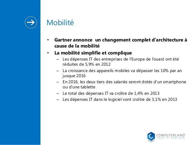 Mobilité • •  Gartner annonce un changement complet d'architecture à cause de la mobilité La mobilité simplifie et compliq...