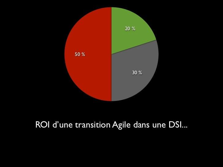 20%          50%                          30%ROI d'une transition Agile dans une DSI...