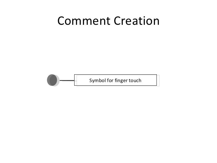 Comment Creation Symbol for finger touch