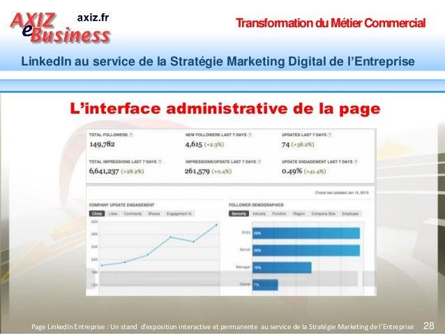 TransformationduMétierCommercial LinkedIn au service de la Stratégie Marketing Digital de l'Entreprise 28 L'interface admi...