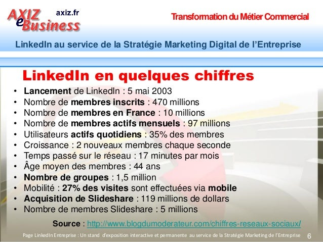 TransformationduMétierCommercial LinkedIn au service de la Stratégie Marketing Digital de l'Entreprise 6Page LinkedIn Entr...
