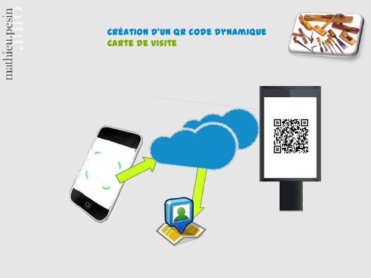 Comment Creer Son Qr Code