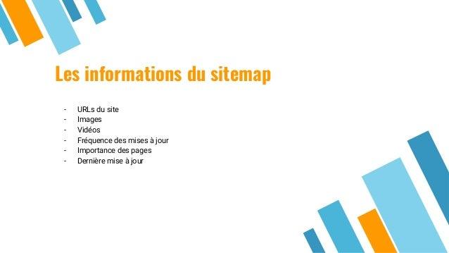 Les informations du sitemap - URLs du site - Images - Vidéos - Fréquence des mises à jour - Importance des pages - Dernièr...