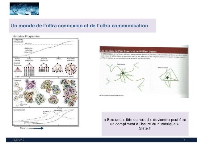 01/05/17 2 Un monde de l'ultra connexion et de l'ultra communication « Etre une « tête de nœud » deviendra peut être un co...