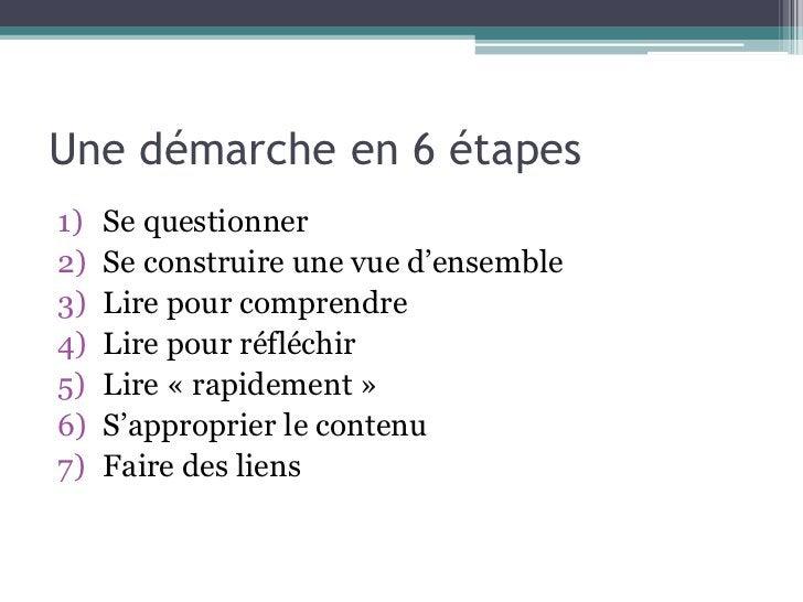 Une démarche en 6 étapes1)   Se questionner2)   Se construire une vue d'ensemble3)   Lire pour comprendre4)   Lire pour ré...