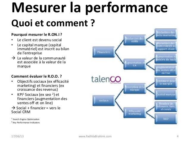 comment mesurer la performance avec le social roi   r u00e9sum u00e9 du livre b u2026