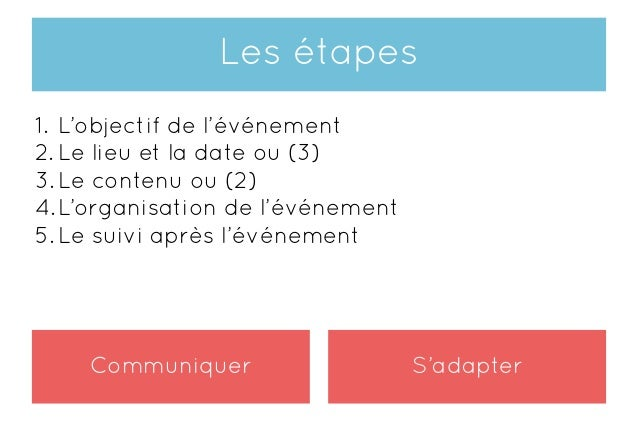 Comment organiser un speed dating business