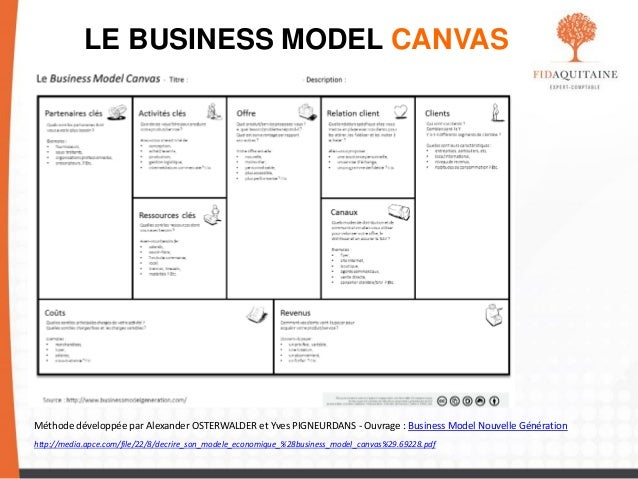 Comment r aliser un business plan for Comment obtenir des plans