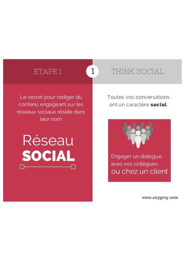 Comment rédiger du contenu engageant sur les réseaux sociaux ? Slide 2