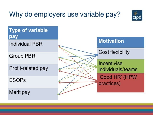 imapact of variable salary on motivation Dependent variable is employees' performance while the independent variable is   h01: remuneration does not play any vital role in motivating employees'.
