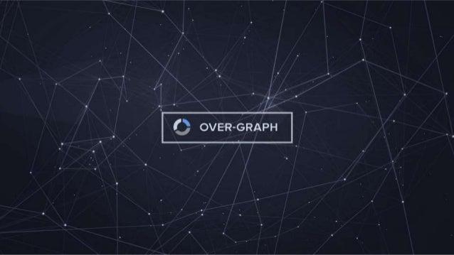 Meilleur moment pour Tweeter  Meilleur moment pour poster sur Facebook  Guide d'utilisation Over-Graph
