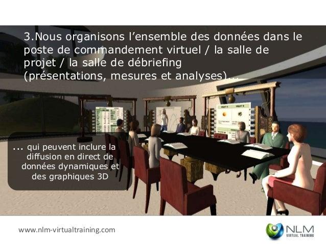 3.Nous organisons l'ensemble des données dans le  poste de commandement virtuel / la salle de  projet / la salle de débrie...
