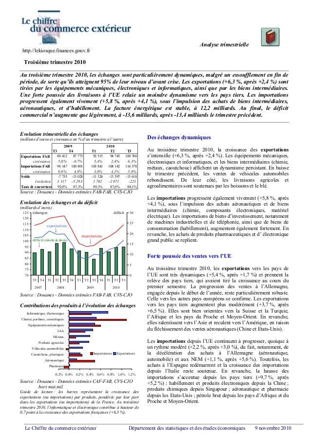 Commerce ext rieur france 3e trimestre 2010 for Commerce exterieur france