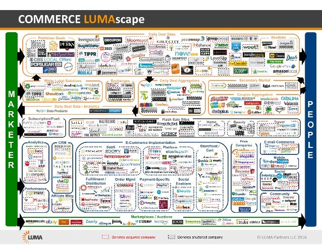 COMMERCE LUMAscape