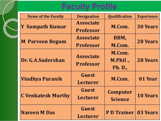 Department of Commerce ppt for naac peer team visit on 4th-6th april-2016 Slide 3