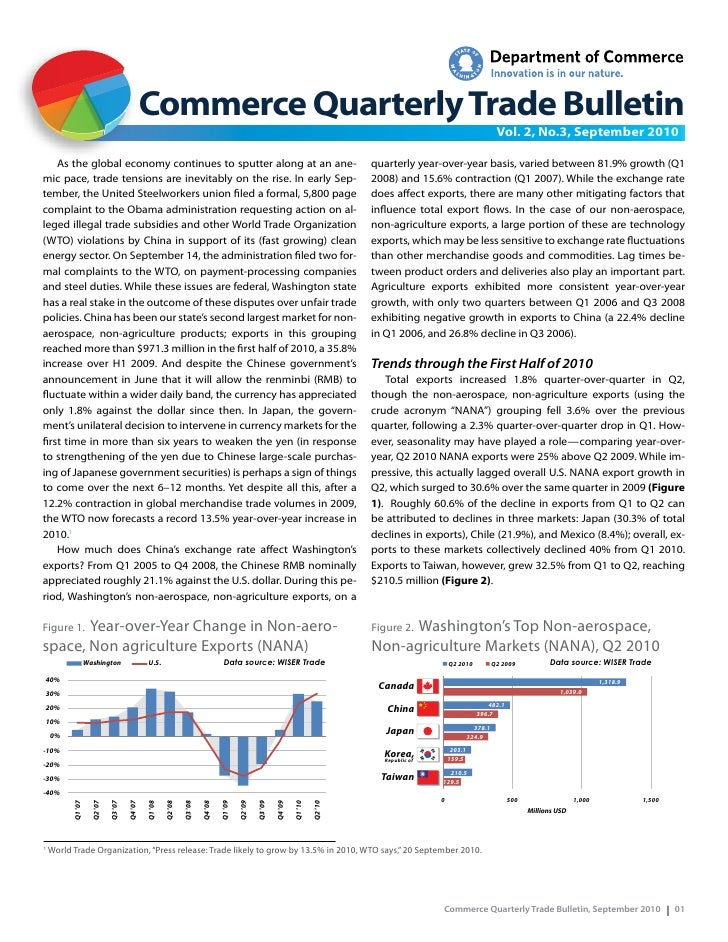 Commerce Quarterly Trade Bulletin                                                                                         ...