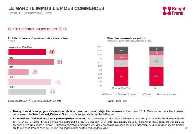 Commerces Immobilier 1er Des Le 2019 Semestre Marché 8wN0mn