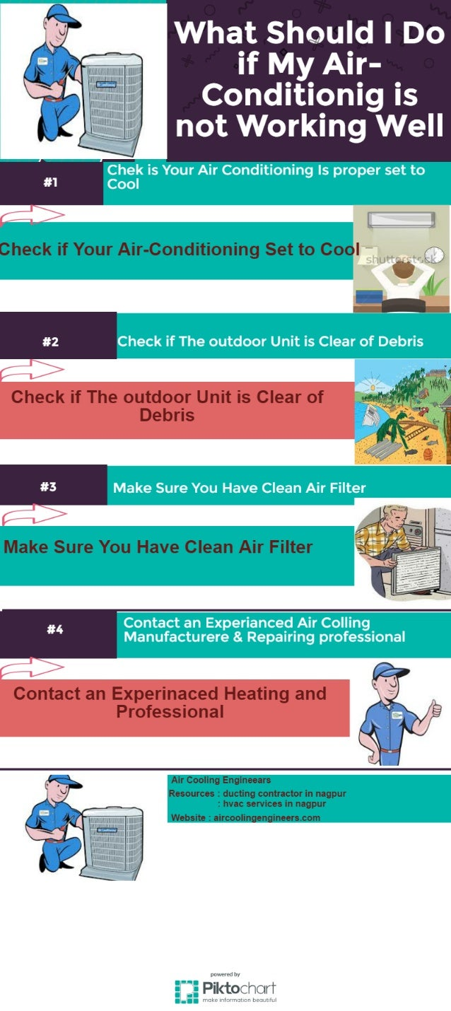 Commercial air-conditioning-units-in-nagpur