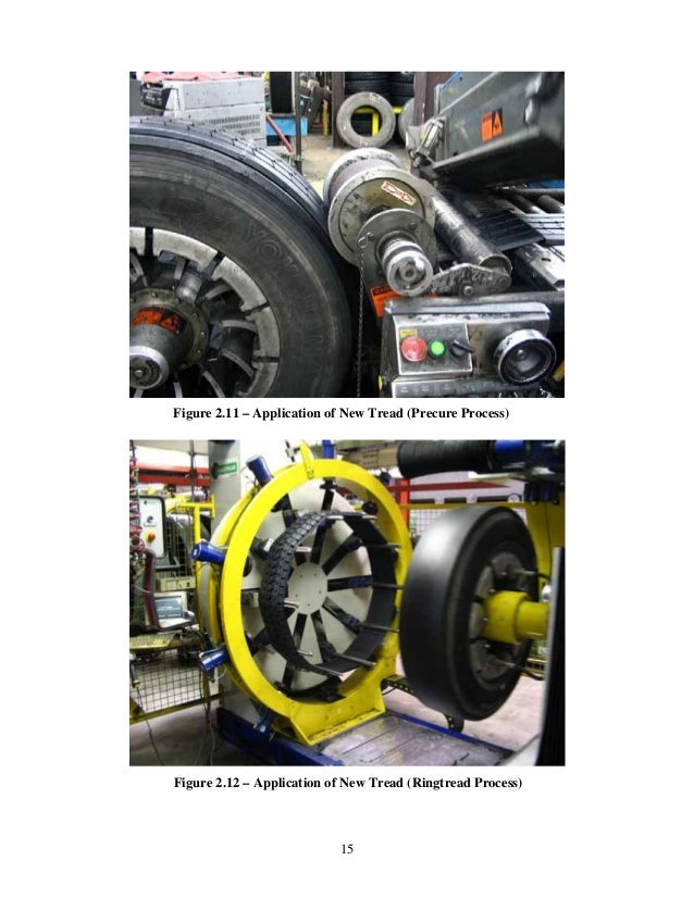 industry study retread tire industry Exploring the potential of quality tools in tire retreading industry: a case study bahmankhah behnam1, helena alvelos1,2 1 department of economics, management and industrial engineering.