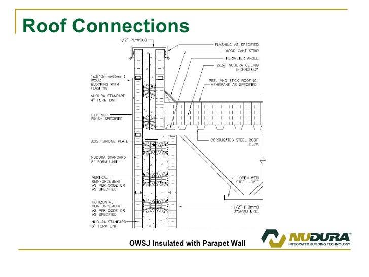 Icf Commercial Presentation