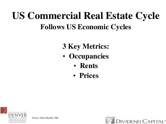 commercial-real-estate-market-cycles-how