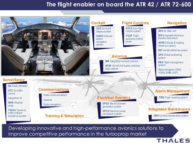 Commercial Avionics Our References