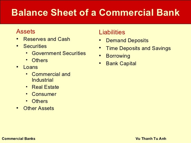 structure of commercial banks Our structure diamond bank is a commercial bank, offering a full range of  banking products and services in retail, corporate and investment banking.