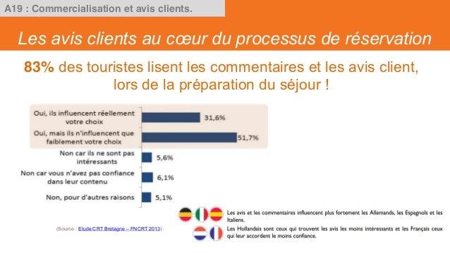 A19 commercialisation et avis client - Poltronesofa avis clients ...