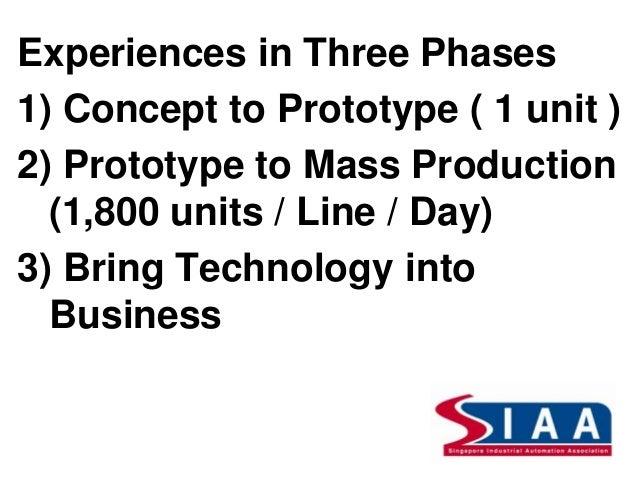 Commercialization Seminar Process