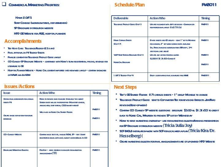 <ul><li>Commercial Marketing Priorities:  Hawk 2.0/7.5   Staff Console (workflow tasks, departmental)   SP Brochure distri...