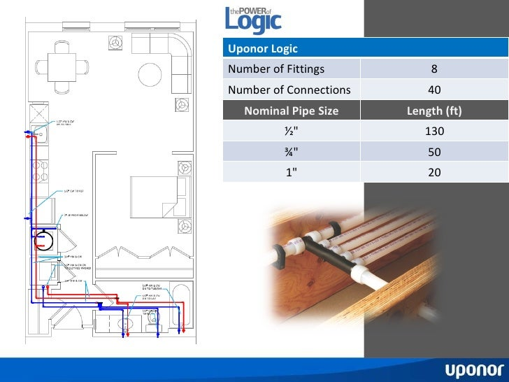 [TVPR_3874]  Commercial plumbing pres 20110216 | Uponor Piping Diagram |  | SlideShare