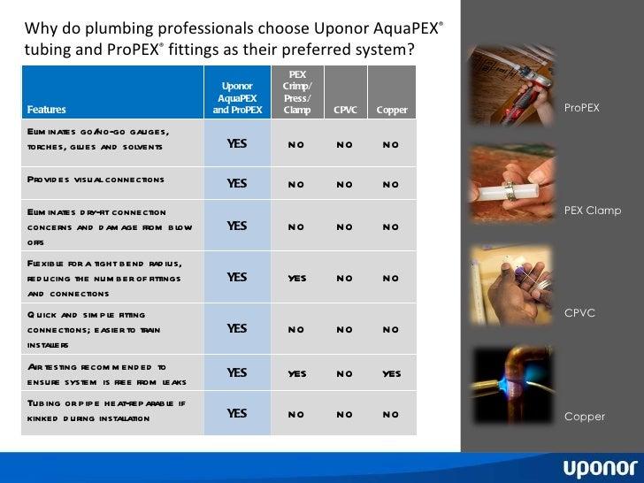 Commercial Plumbing Pres 20110216