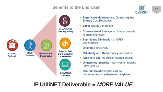 Elimination of IP: cost of services