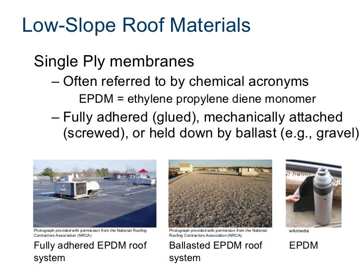 Low Slope Roof Materials ...