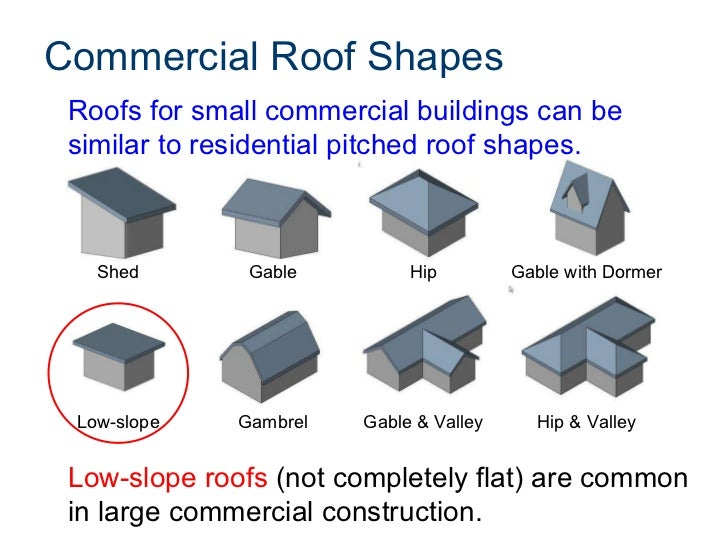 Commercial Roof ...