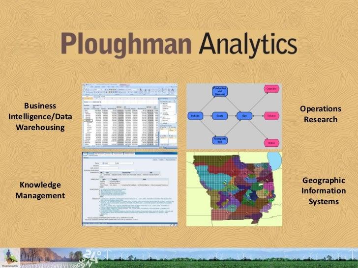 Business       OperationsIntelligence/Data    Research  Warehousing                    Geographic  Knowledge              ...
