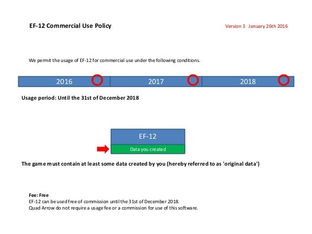 EF-12 Commercial Use Policy Version 3 January 26th 2016 We permit the usage of EF-12 for commercial use under the followin...
