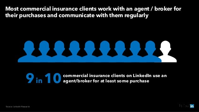 Source: LinkedIn Research. Most commercial insurance clients work with an agent / broker for their purchases and communica...