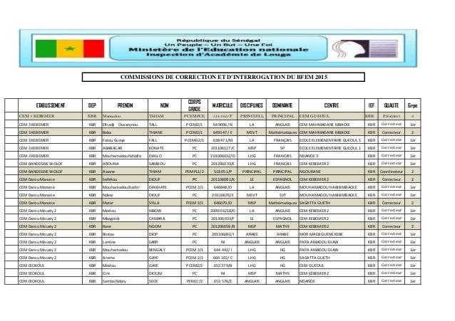 ETABLISSEMENT DEP PRENOM NOM CORPS GRADE MATRICULE DISCIPLINES DOMINANTE CENTRE IEF QUALITE Grpe CEM 3 KEBEMER KBR Mamadou...