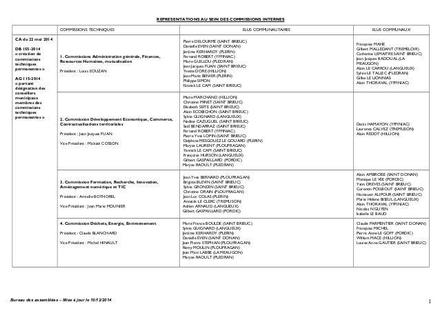 REPRESENTATIONS AU SEIN DES COMMISSIONS INTERNES COMMISSIONS TECHNIQUES ELUS COMMUNAUTAIRES ELUS COMMUNAUX CA du 22 mai 20...
