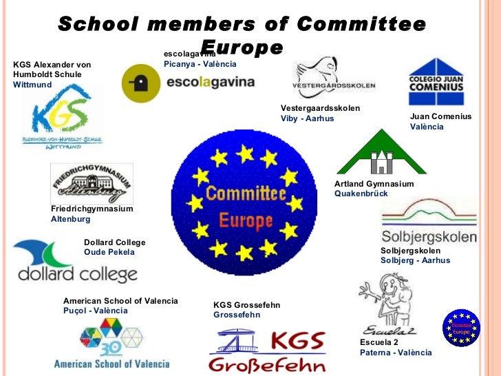 School members of Committee Europe KGS Alexander von Humboldt Schule Wittmund American School of Valencia Puçol - València...