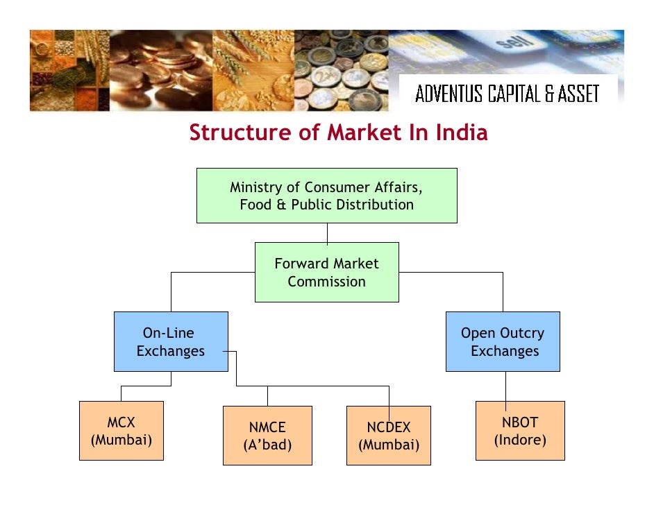commodity futures market in india pdf