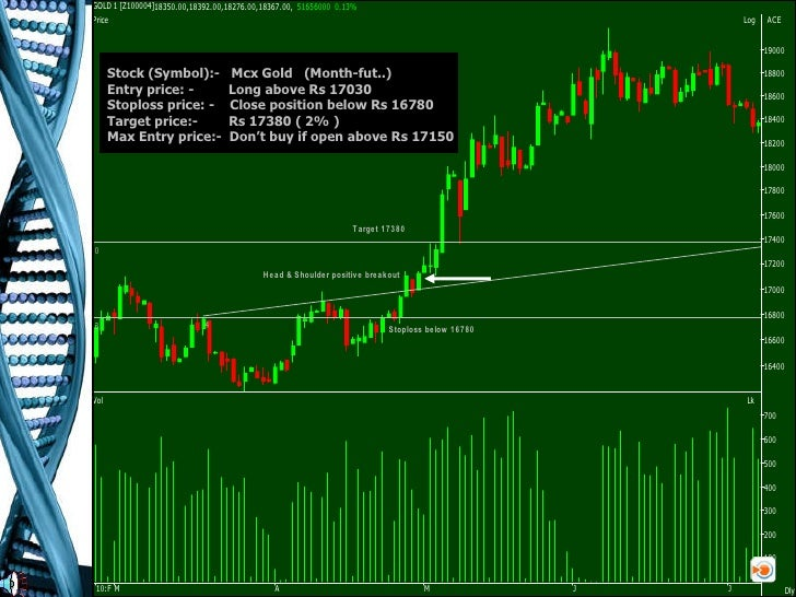 Commodity Slide 3