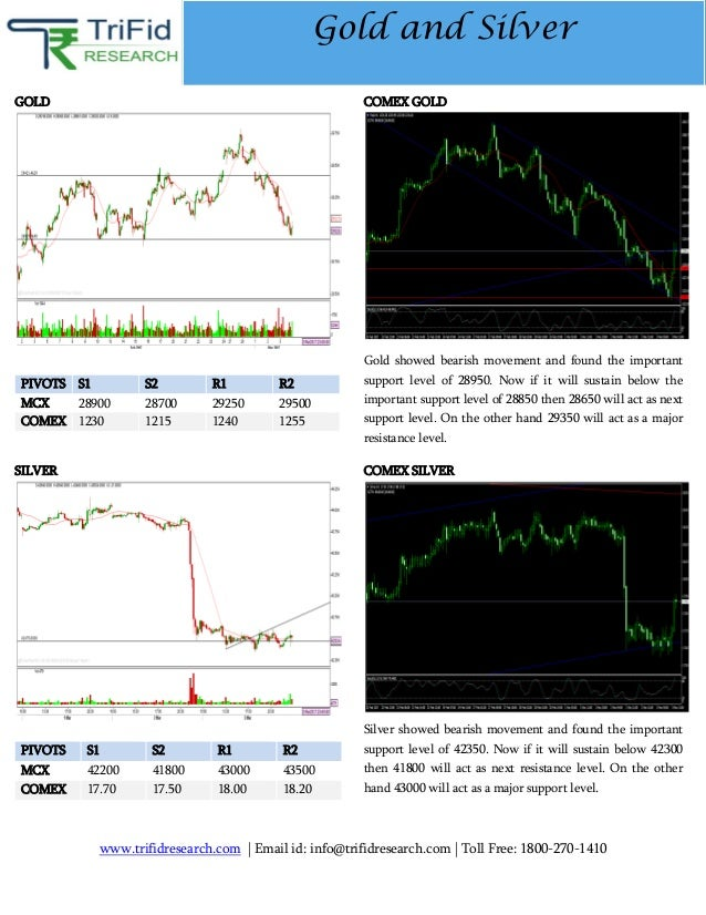 Forex broker killer edition pdf