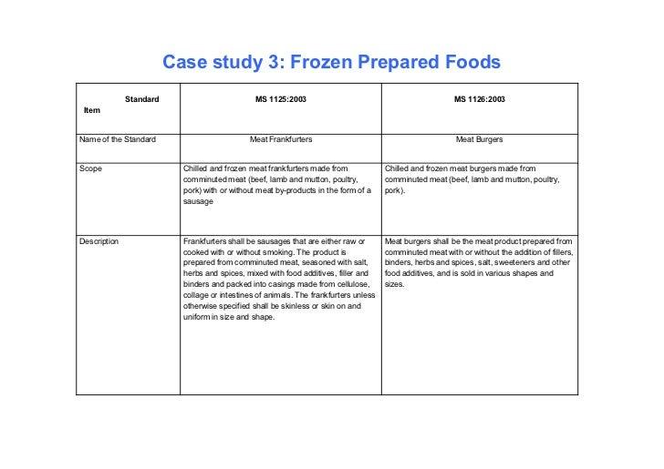 Case study 3: Frozen Prepared Foods              Standard                          MS 1125:2003                           ...