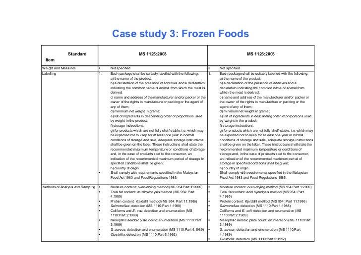 Case study 3: Frozen Foods               Standard                                   MS 1125:2003                          ...