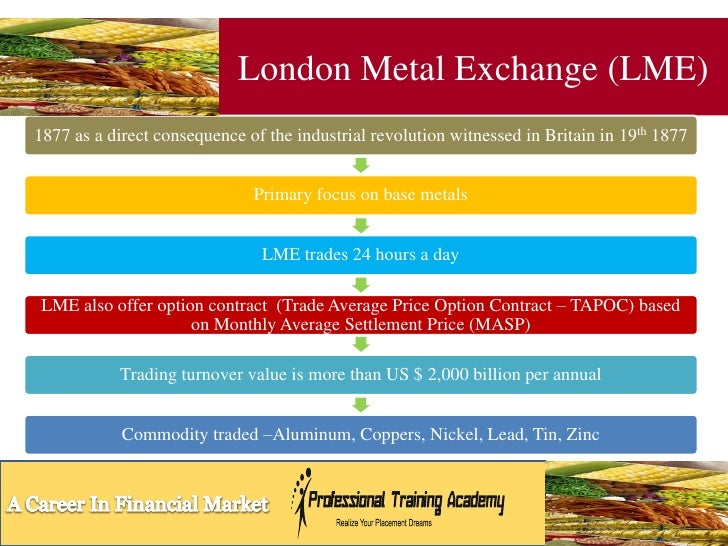 Lme options trading