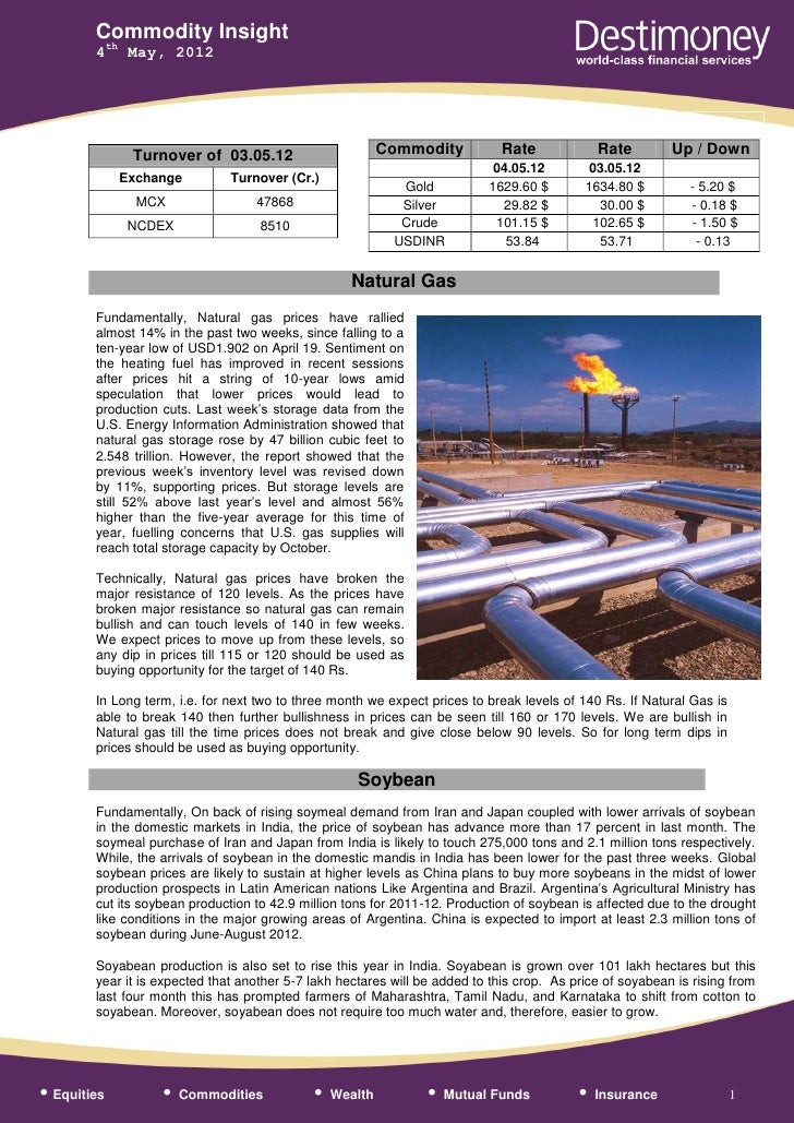 Commodity Insight        4th May, 2012              Turnover of 03.05.12                        Commodity           Rate  ...